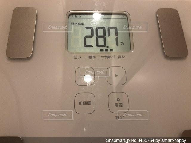 筋 率 骨格 男性・女性の体脂肪率の平均は?骨格筋率と併せてチェックしよう