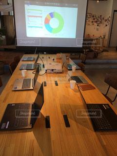 会議の後、パソコンの置かれたテーブルの写真・画像素材[2403730]