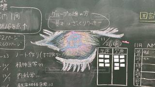 黒板,君を見ている