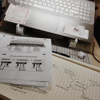 英語,テーブル,パソコン,消しゴム,ノート,メモ,mac,勉強,留学,ボケ,数字,宿題,プリント,キーボード,手書き,ライフスタイル,紙,計算,課題,テキスト,グラフ,会計,復習,表,簿記,手書き文字,資産,ノートブック,書き込み,ページ,アカウンティング
