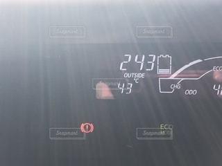 夏,猛暑,熱中症,酷暑,40度超え,計基盤