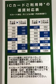 運賃表の写真・画像素材[2497523]