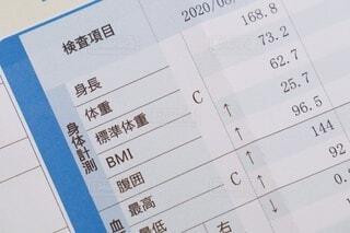 健康診断の結果 身体計測の写真・画像素材[3677143]