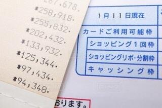 クレジットカード 利用可能額の写真・画像素材[4068671]
