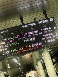 新幹線ホームにての写真・画像素材[1086828]