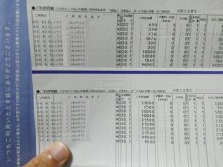 クレジットカード明細書の写真・画像素材[4936672]