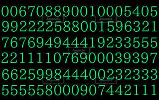 テクノロジーの演算背景(緑)の写真・画像素材[4679088]