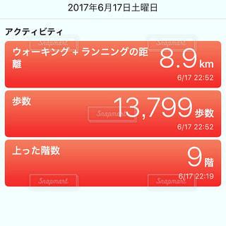 No.562750 ダイエット