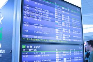 コンピューターのスクリーン ショットの写真・画像素材[1233824]