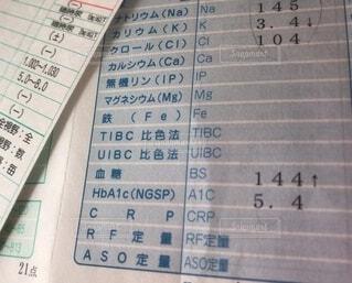 血糖値の異常値データ。の写真・画像素材[3923872]