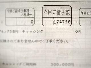 クレジットカードの利用明細の写真・画像素材[4433180]