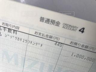 持続化給付金の写真・画像素材[3218344]