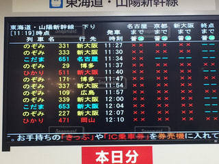 東海道新幹線の指定席空席情報の写真・画像素材[1005393]