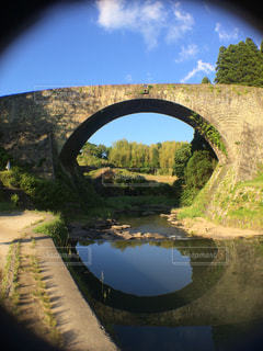 川に石の橋のビューの写真・画像素材[1123947]
