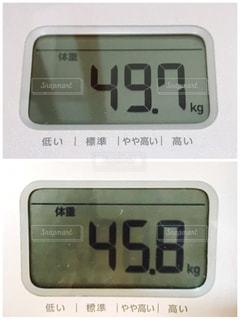 体重の変化の写真・画像素材[3002636]
