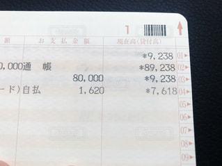 通帳の写真・画像素材[3057864]