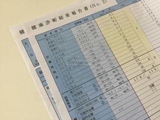 健康診断結果報告書の写真・画像素材[3420581]