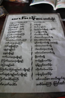 ミャンマーのcafeメニューの写真・画像素材[1552912]