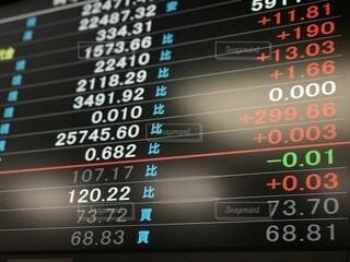 株価ボードの写真・画像素材[3359270]